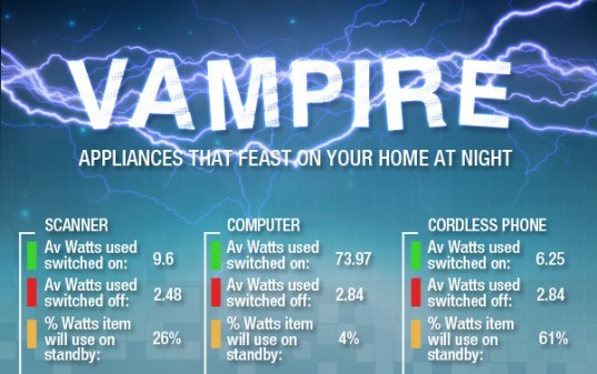 vampire-appliances